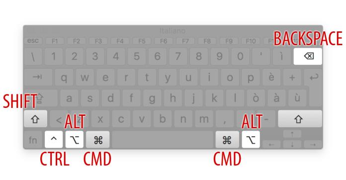 Un comodo specchietto che chiarisce il nome di alcuni tasti usati su Mac in associazione al simbolo, la tastiera Win non crea problemi dal momento che riporta sui tasti le sigle in lettere, senza simboli.